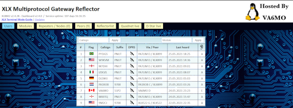 Screen Capture Of XLX Reflector Dashboard